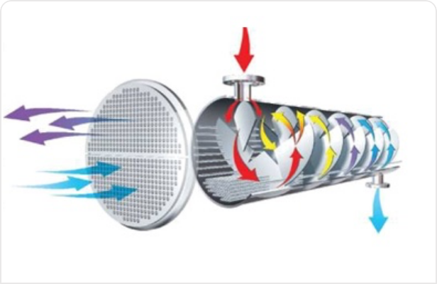 HELIXCHANGER® Heat Exchanger